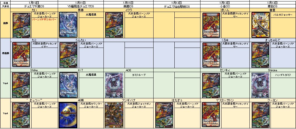 dm-history-20200117-004.jpg