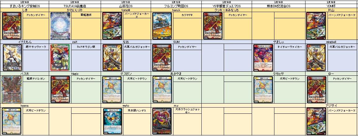 dm-history-20200218-002.jpg