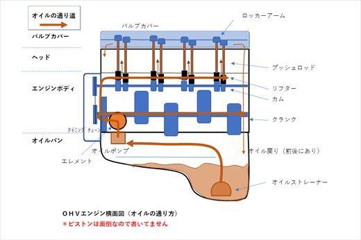 v8エンジン横面図_R