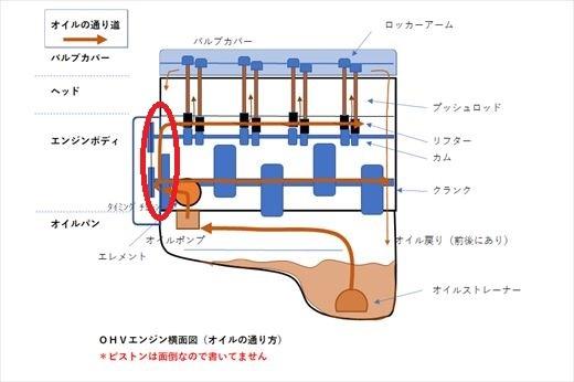 v8エンジン横面図_R1