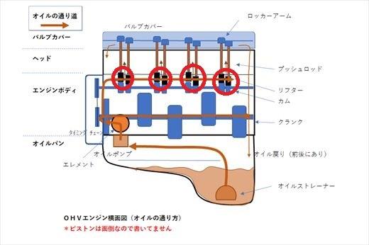 v8エンジン横面図_R2