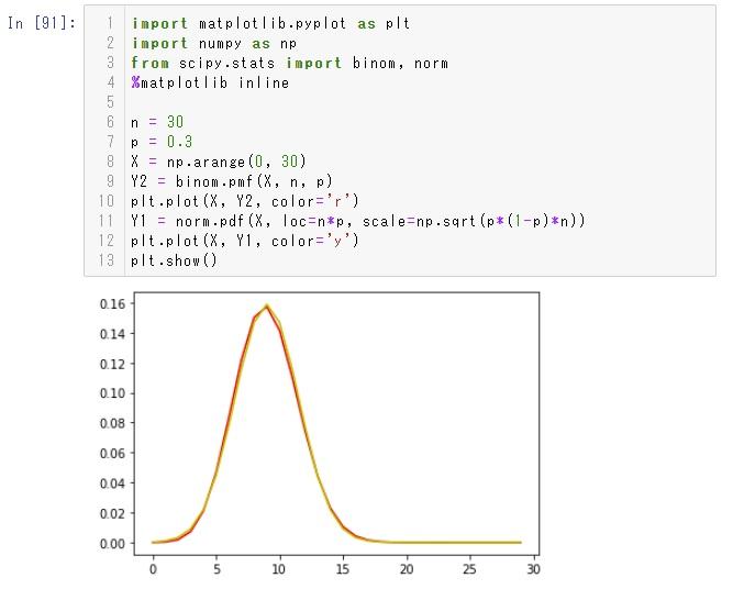 binomial_norm_example.jpg