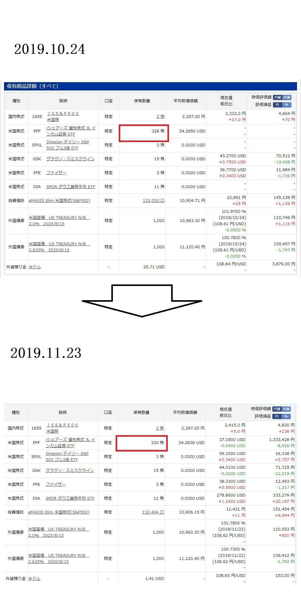 20191024楽天証券