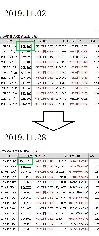 20191102カブドットコム証券