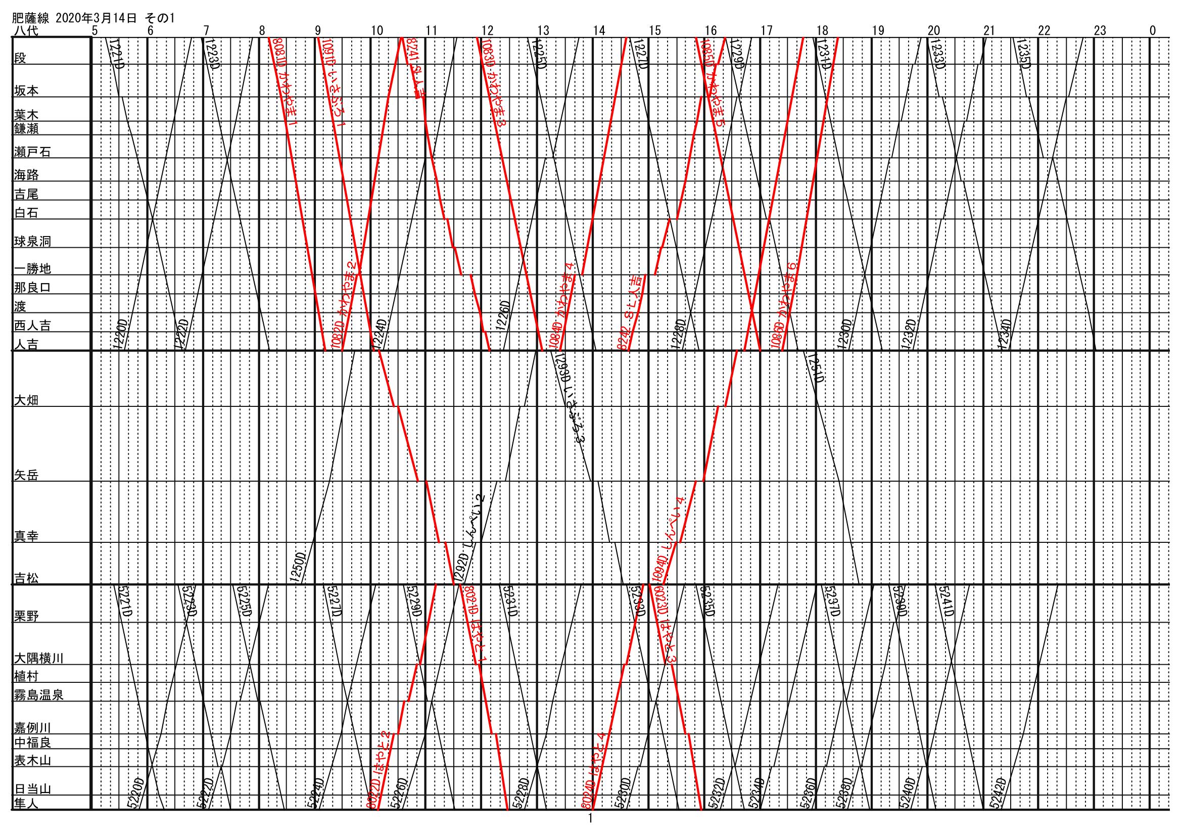20200314肥薩線-1