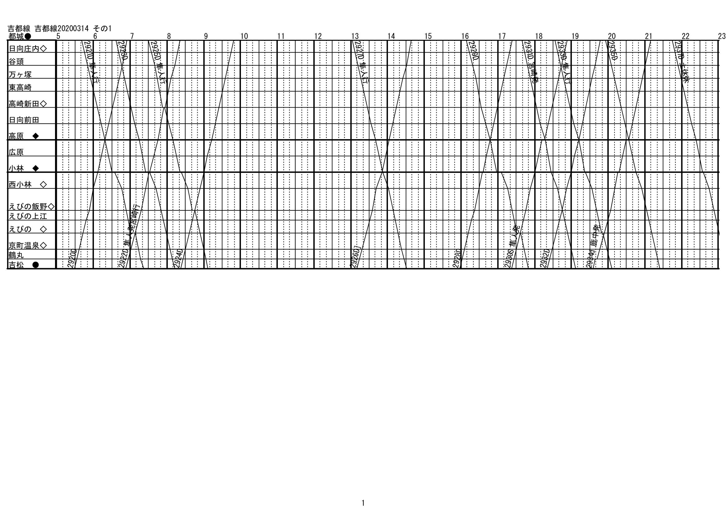 2020031吉都線
