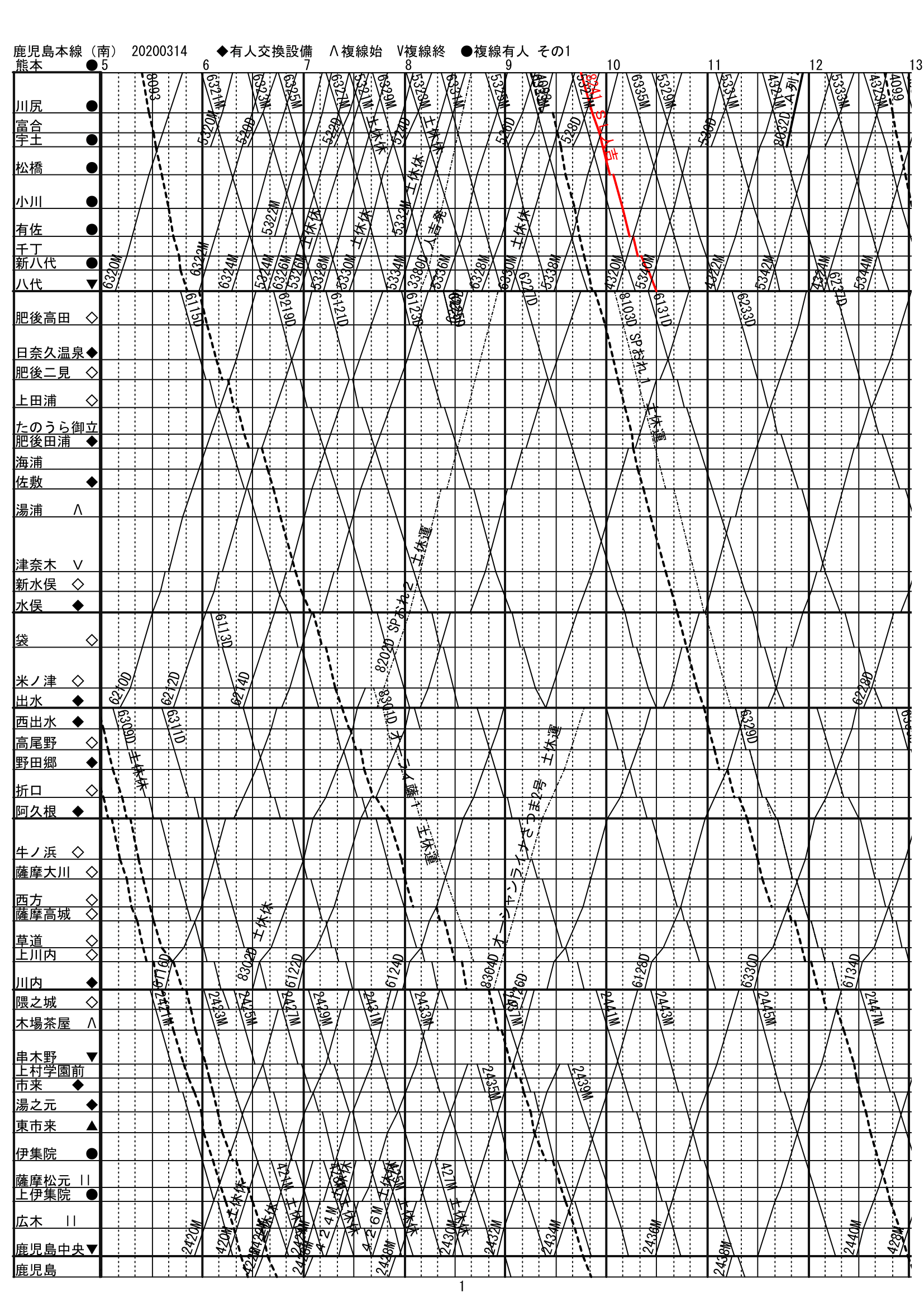 20200314鹿児島南1-1