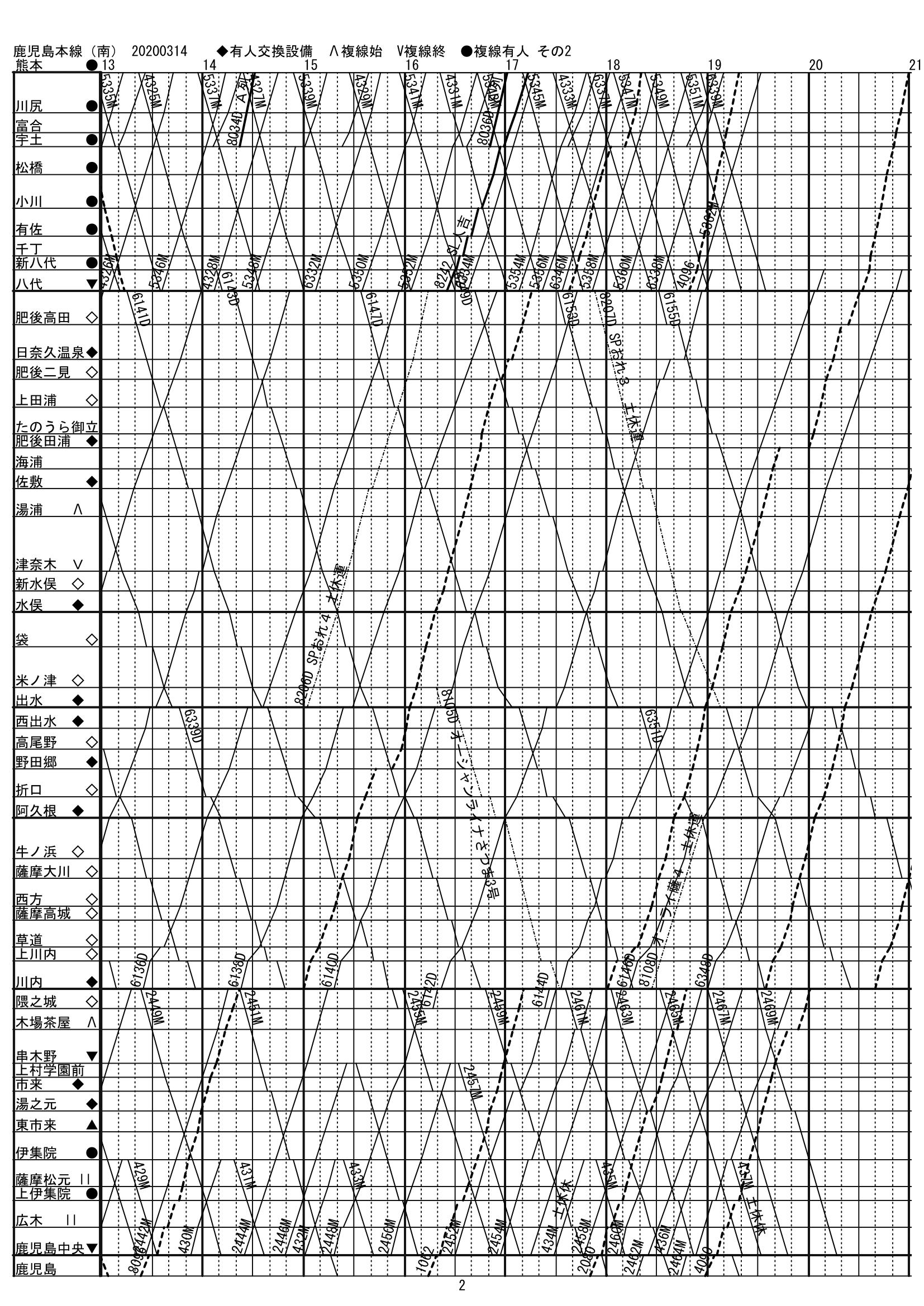 20200314鹿児島南2-1