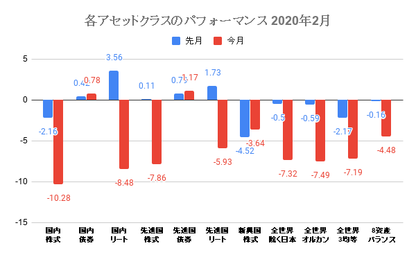 2020-03-01-2