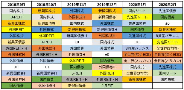 2020-03-01ー4