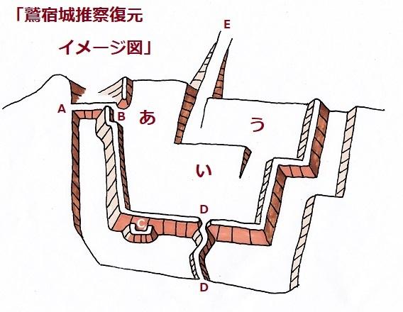 鷲宿城20