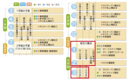 20200423 ステップ[2].jpg