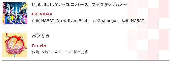 2019レコード大賞候補2