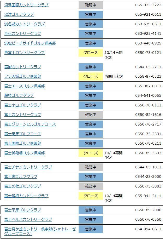 20191013ゴルフ場クローズ3