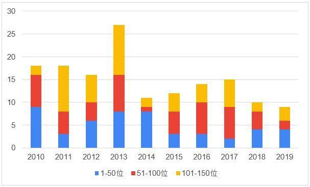 2010bestalbum_graph.jpg