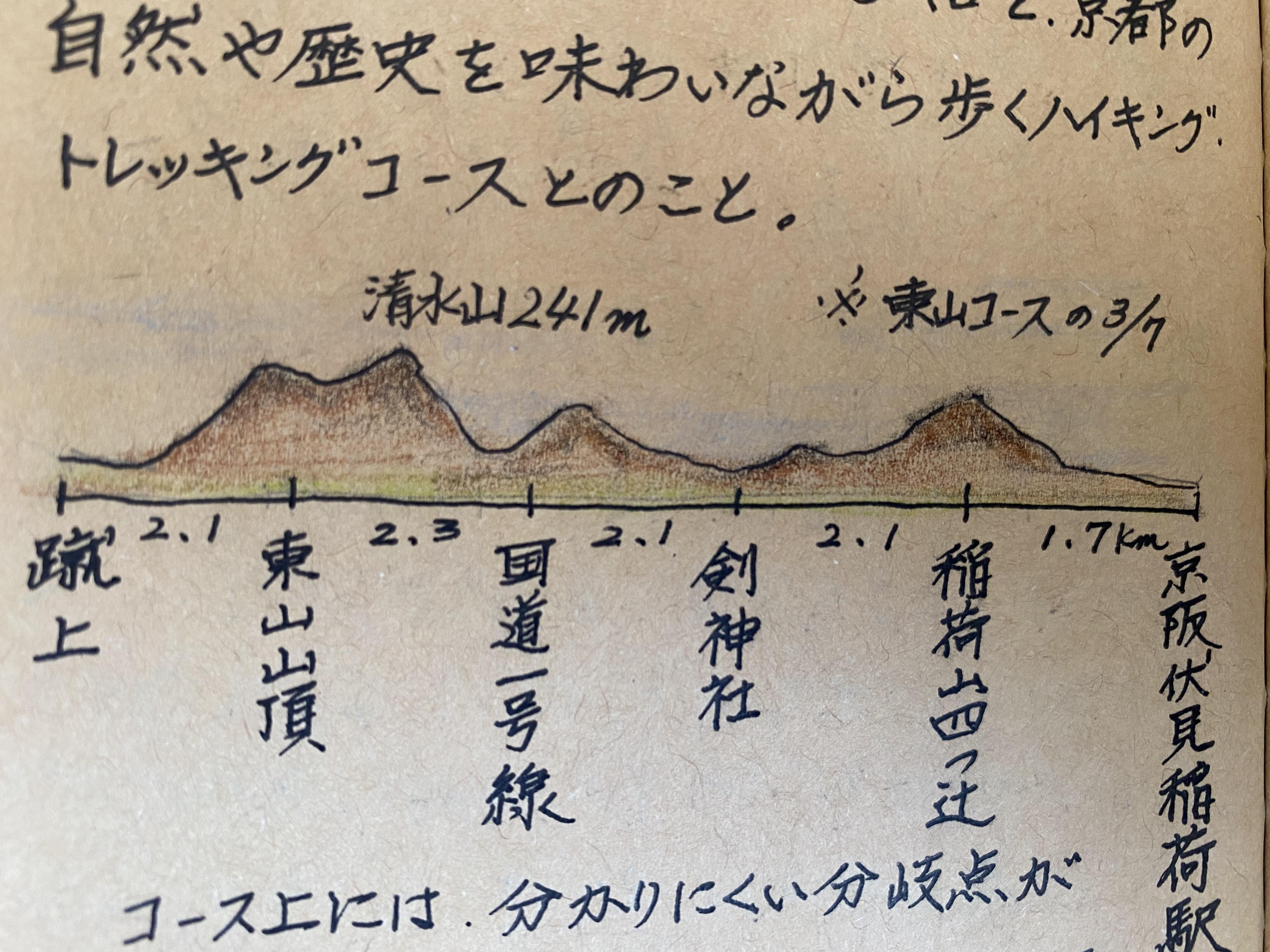 トレイル絵図